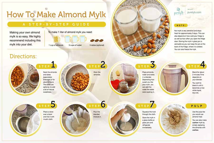 How To Make Almond Mylk