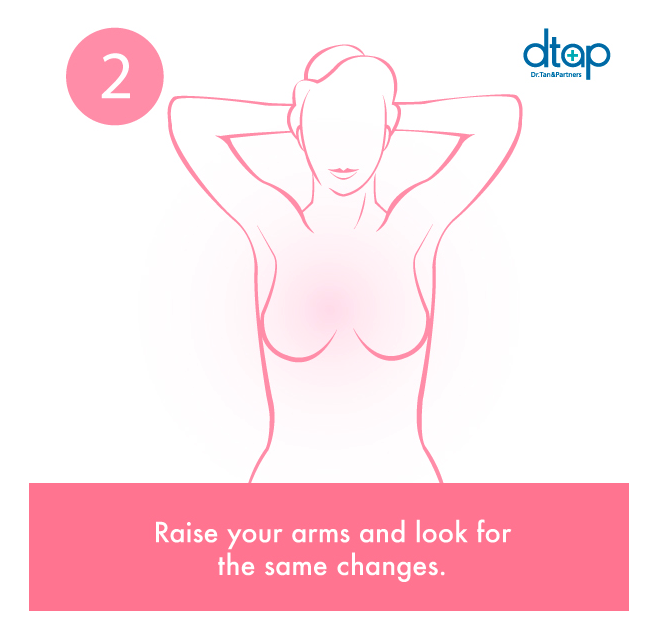 How To Self Examine Your Breasts For Lumps