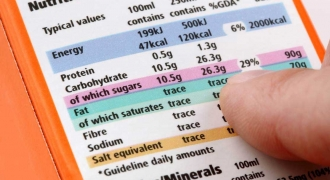 Know Your Food Labels - What Do They Really Mean And What To Look Out For!
