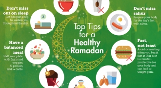 Top Tips for a Healthy Ramadan